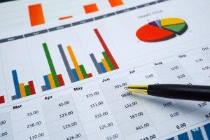 Accounting Charts Graphs
